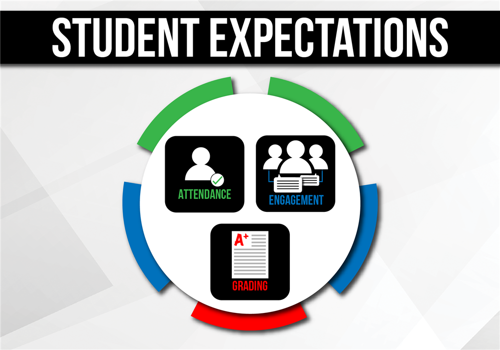 District Clarifies Student Expectations for 2020-2021 School Year